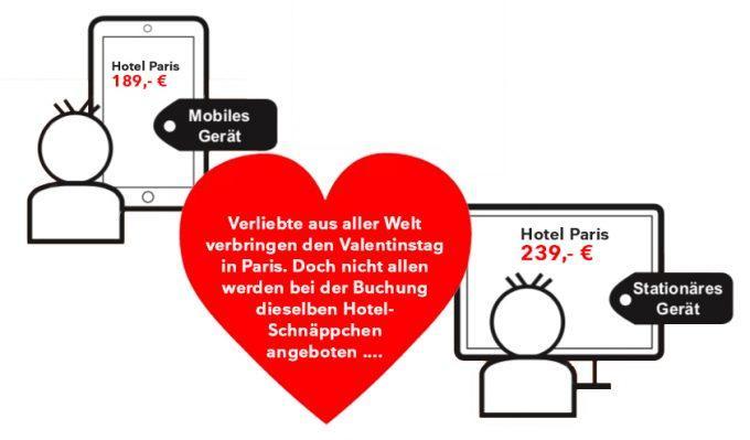 Zum Valentinstag 51 Euro günstiger in die Stadt der Liebe