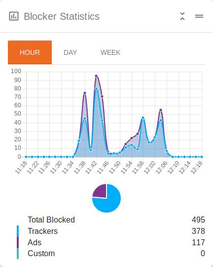 23-06en-BlockerStatistik.png